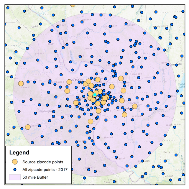 """This figure shows a 50-mile buffer around the 63130 zip code point. Any blue point occurring within the bounds of the buffer (blue points appear sporadically with about 100+ instances) results in a row in the output table containing the """"source"""" and neighbor zip code values. Source zip code points are indicated with a larger, yellow point and appear more clustered around the map's center, the 63130 zip code point; there are less than thirty source zip code points."""